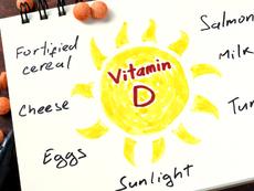 Сигурни симптоми на дефицит на витамин D