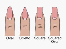 Избор на маникюр според типа пръсти и длани