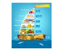 Ползи от средиземноморската диета, плюс рецепти към нея