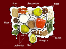 10 статии за здравословно хранене