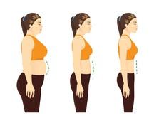 Упражнения за корем, различни от коремни преси