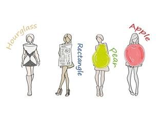 Каква жена сте според формата на тялото