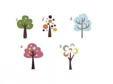 Изберете си дърво и вижте какво доминира в личността ви