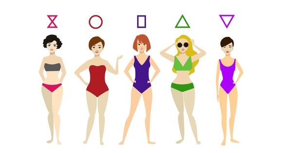 Каква е вашата форма на тялото? Знаете ли, че за